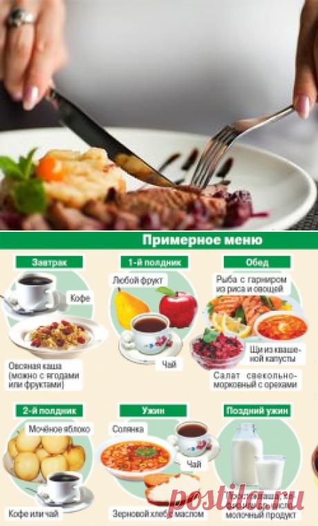 Принцип действия диеты по Борменталю — Диеты со всего света