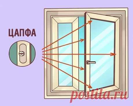 Важная вещь №1, о которой вам забывают сказать при установке пластиковых окон
