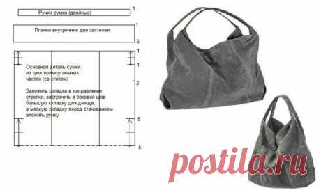 Patterns of bags (selection)