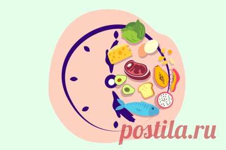 Интервальное голодание (диета 16/8) —меню по дням на неделю