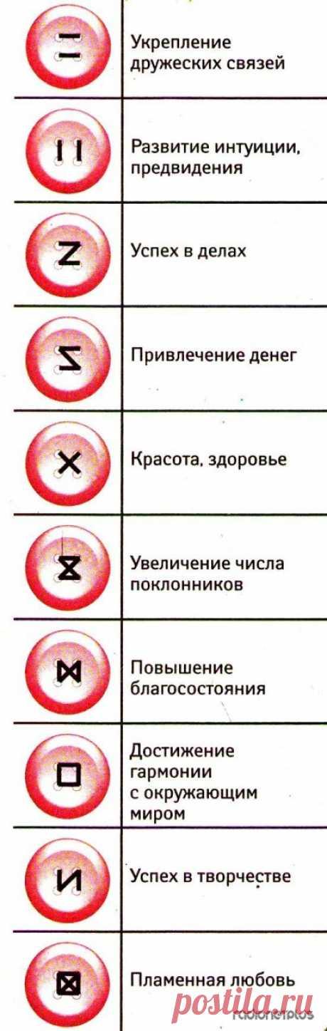 ВОЛШЕБНЫЕ ПУГОВИЦЫ !!!  ** На Руси - это оберег, пуговица - от слова «пугать». До сих пор известна примета: пришить мужчине пуговицу - значит прикрепить его к себе! Но если  быстро оторвется - то и любовь пройдет быстро.
