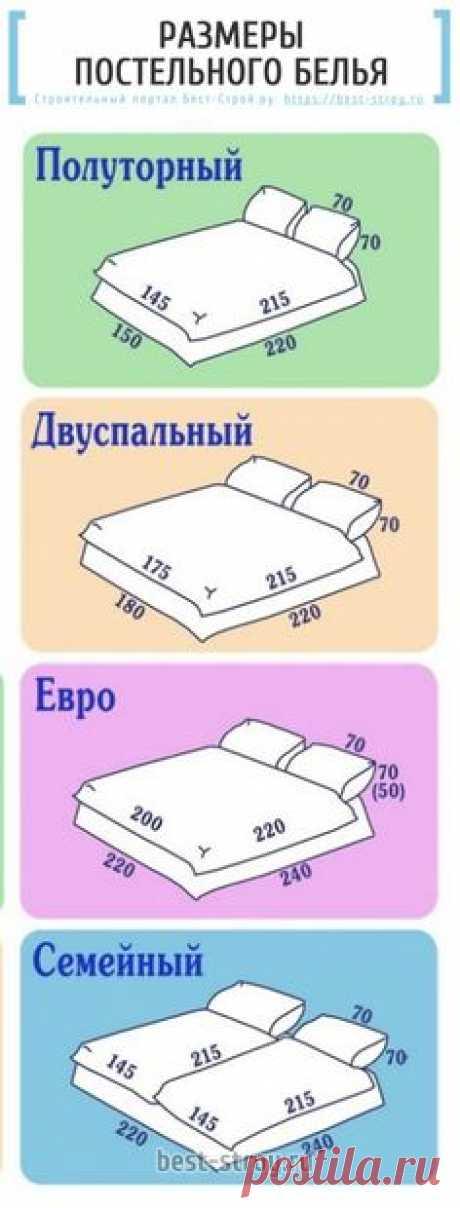 Стандартные размеры постельного белья: наволочки, пододеяльника, простыни для всех типов комплектов: полуторный, двуспальный, евро и семейный.