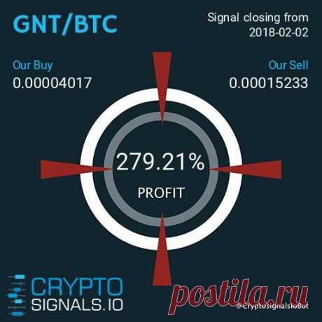 ПОКА ВСЕ СЧИТАЮТ УБЫТКИ, МЫ СЧИТАЕМ ПРИБЫЛЬ ! 💰 Сегодня наши 💎VIP-подписчики💎 заработали 279.21% ➡️ на сигнале по GNT. ➡️ Присоединяйся СЕЙЧАС!  Подробнее https://cryptosignals.io/ и https://t.me/CryptoSignalsIoBot и https://t.me/CryptoSignalsIoRU  #GNT #Golem