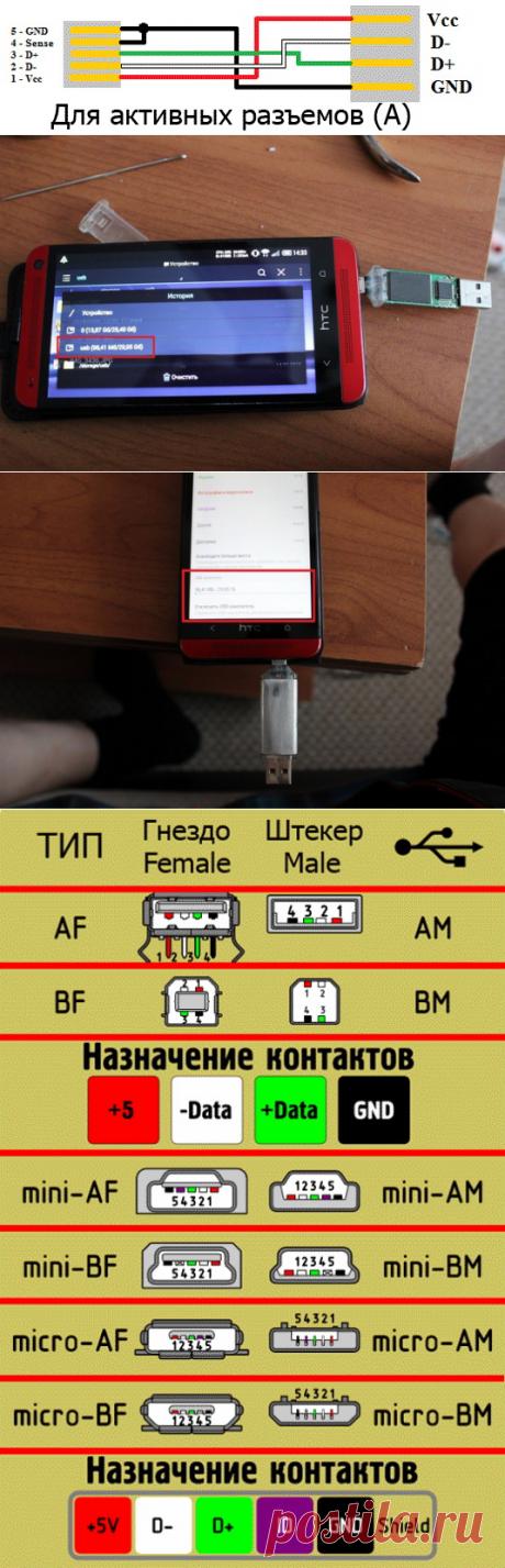 Дополнительный порт MicroUSB на флешку своими руками