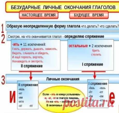 Еще раз о личных окончаниях глаголов. Если следовать алгоритму, то есть шанс не допустить ошибку   Мария Ивановна   Яндекс Дзен