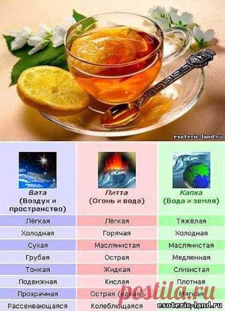 Аюрведа от простуды: рецепты и рекомендации– Группы Google