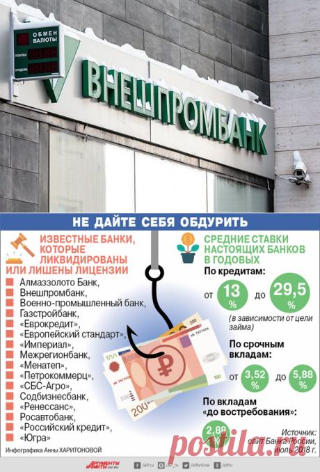 Осторожно: мёртвые банки. Как их используют мошенники | Личные деньги | Деньги | Аргументы и Факты