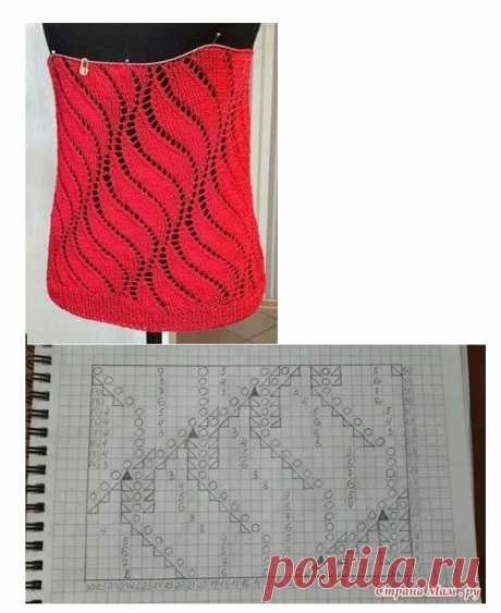 Just a wonderful pattern for skirt - Viewiele