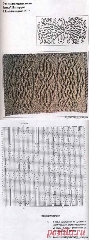 Книга: Аранское вязание. 220 образцов и узоров.