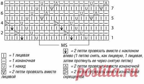 Свитер цвета цикламена - схема вязания спицами. Вяжем Свитеры на Verena.ru
