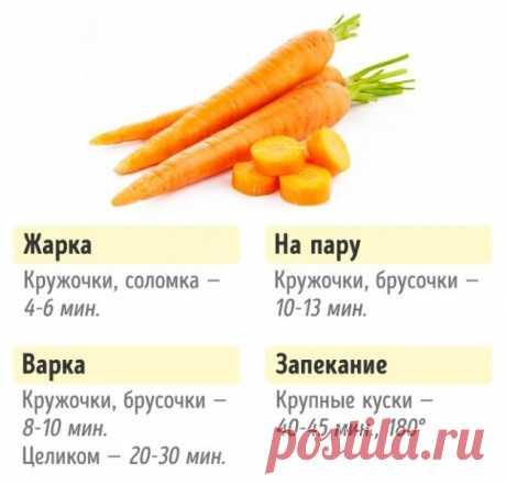Сколько нужно готовить овощи, чтобы получилось вкусно и полезно Сохраните и держите под рукой на кухне.