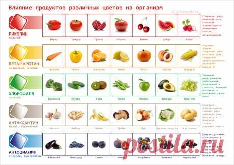cvet-produktov1.jpg (1500×1061)