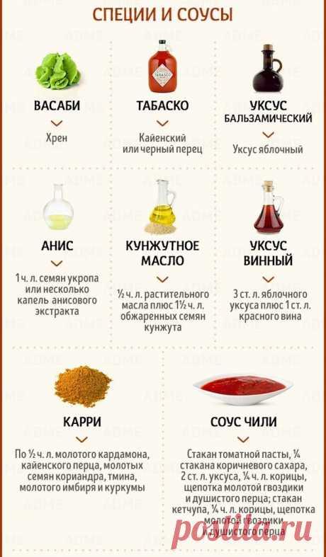 Чем можно заменить специи и соусы.