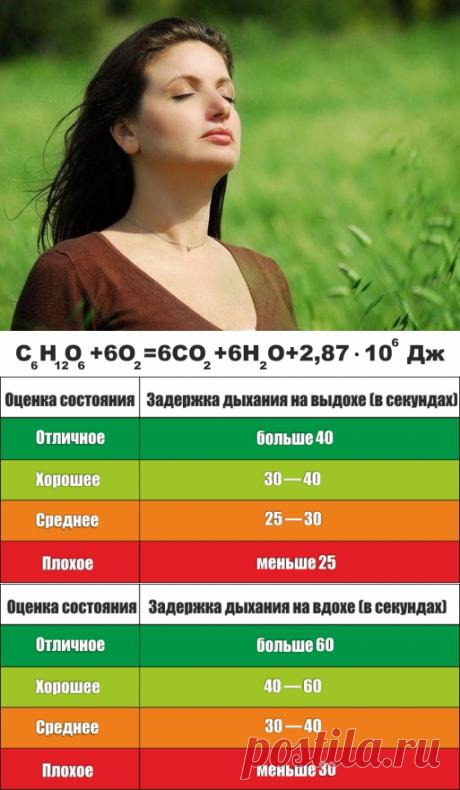 Правильное дыхание, как профилактика и лечение многих заболеваний