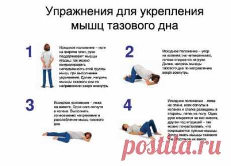 Задержка мочи у женщин: причины, что делать, ЛФК, лечение в домашних условиях | nail-trade.ru