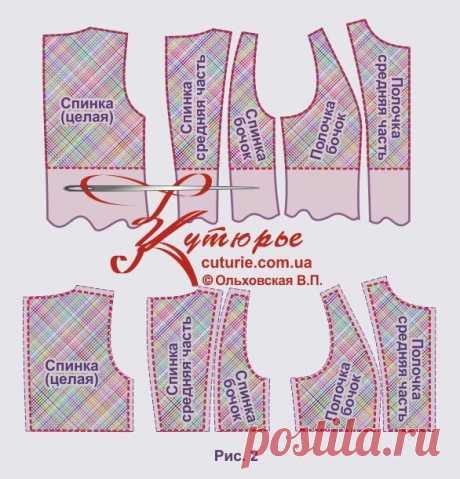 Выкройки комбинезона - платья в стиле бохо с инструкцией как сшить своими руками   Шьем с Верой Ольховской   Яндекс Дзен