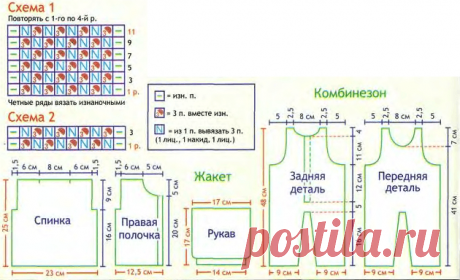 Комбинезон для новорожденных по схеме с описанием и видео МК