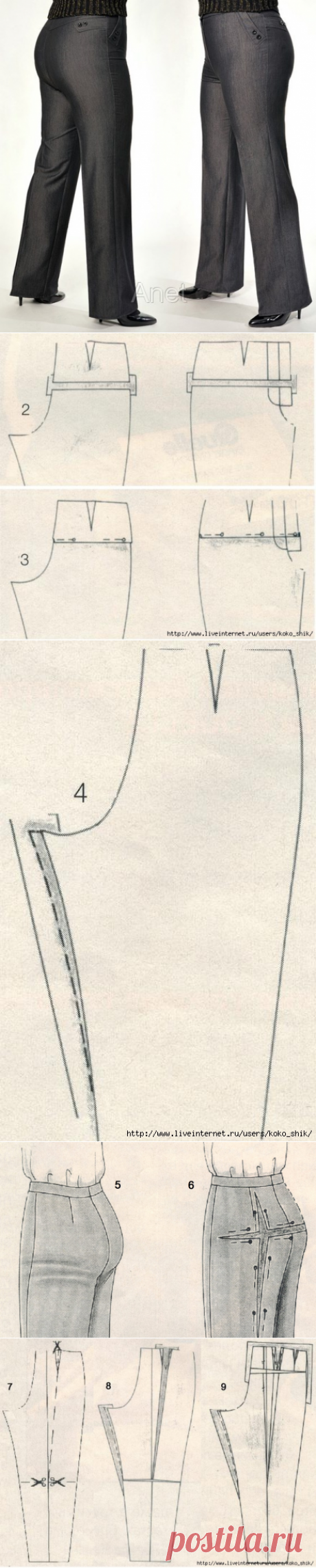 We correct a pattern of trousers. That trousers fitted well