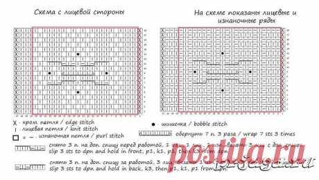 Эффектные объёмные узоры спицами. 17 красивых схем в копилку рукодельнице   Факультет рукоделия   Яндекс Дзен