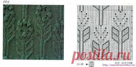 25 цветочных узоров для спиц со схемами | Факультет рукоделия | Яндекс Дзен