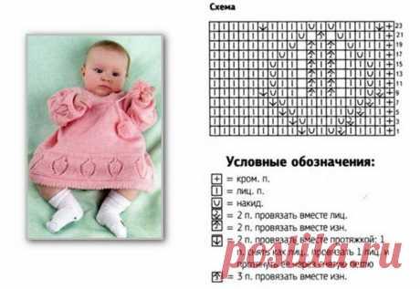 Вязание вещей для девочки 1-2 года спицами: простые и красивые модели