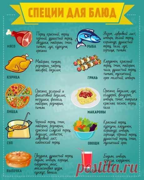 Кулинария>Шпаргалка для кухни
