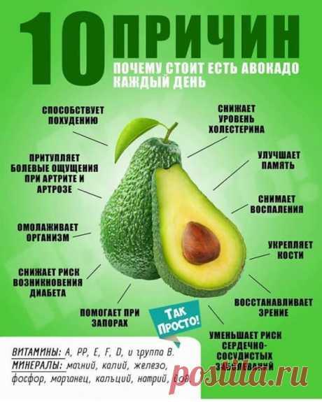 Почему стоит есть авокадо каждый день