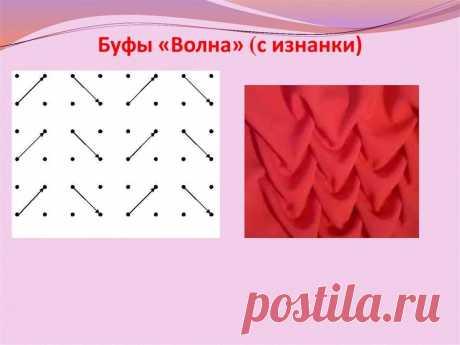 буфы своими руками для начинающих схемы и расчет ткани: 2 тыс изображений найдено в Яндекс.Картинках Просматривайте этот и другие пины на доске Boutiques Couture пользователя Ninna Ye. Теги