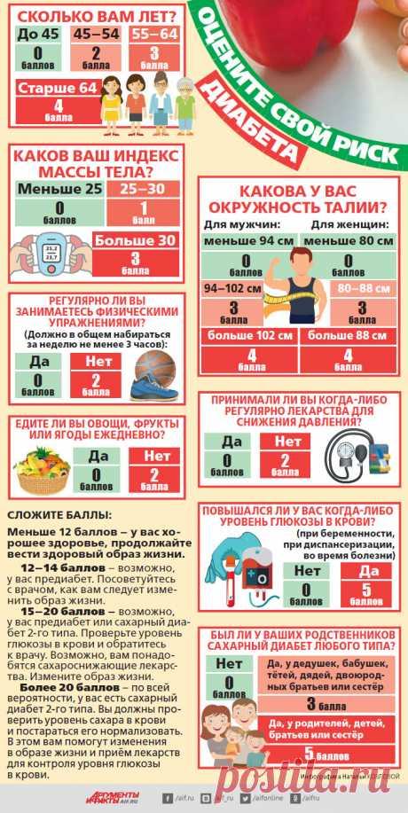 Диабета небудет. Как недопустить развития болезни   Здоровая жизнь   Здоровье   Аргументы и Факты