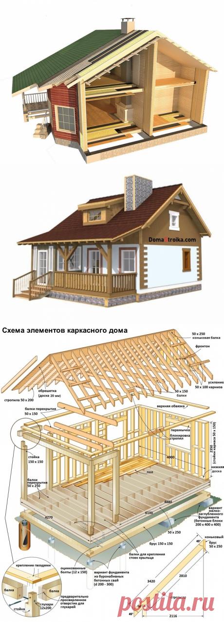 Схема строительства каркасного дома ⋆ DomaStroika.com