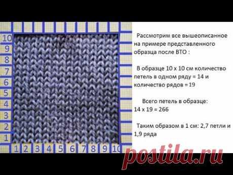 Как рассчитать количество пряжи для вязания любого изделия. Схемы и рассчеты