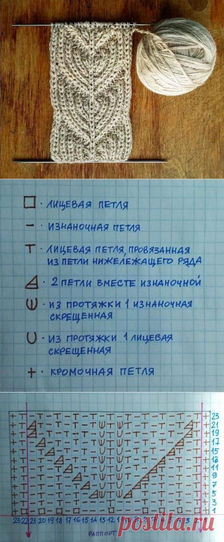 Меньше слов, больше УЗОРОВ! | SIBKNITTING | Яндекс Дзен