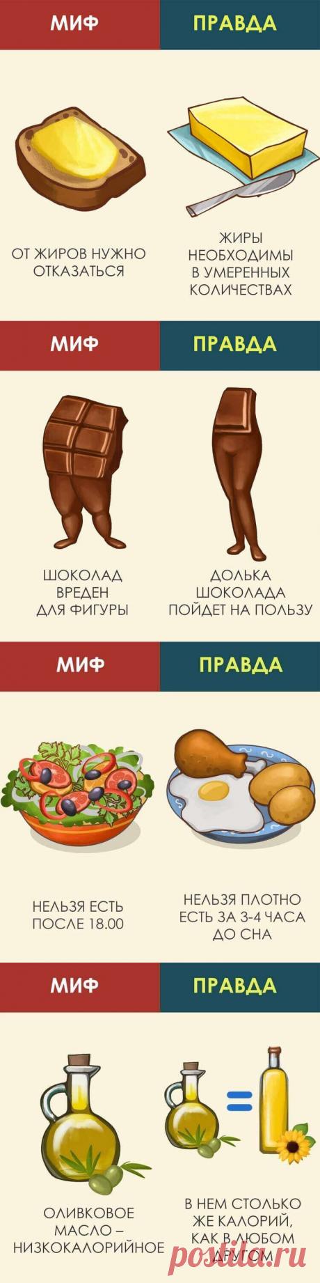 7 мифов о здоровом питании — Бабушкины секреты