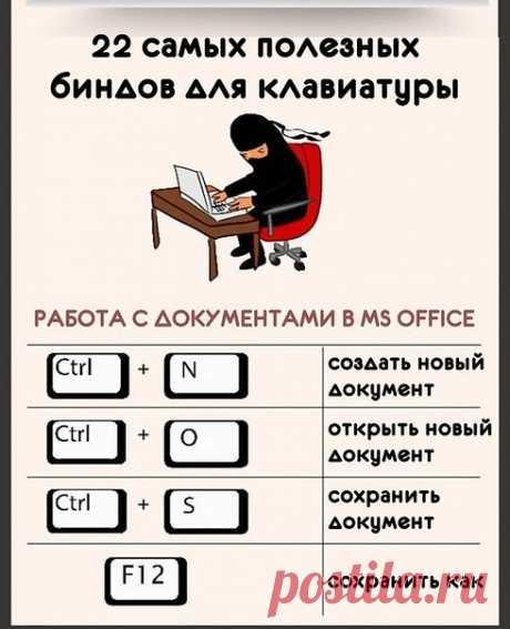 ¡Para la simplificación del trabajo de trabajadores de oficina!