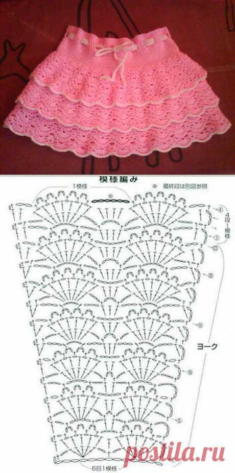 Каскадная ажурная юбочка крючком для девочки.