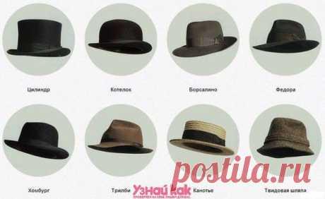 как называются шляпы