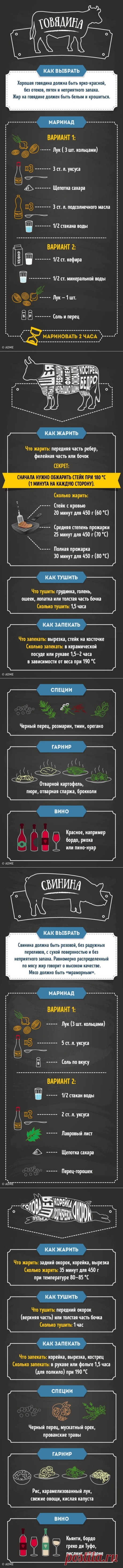 The guide on preparation of ideal meat in house conditions