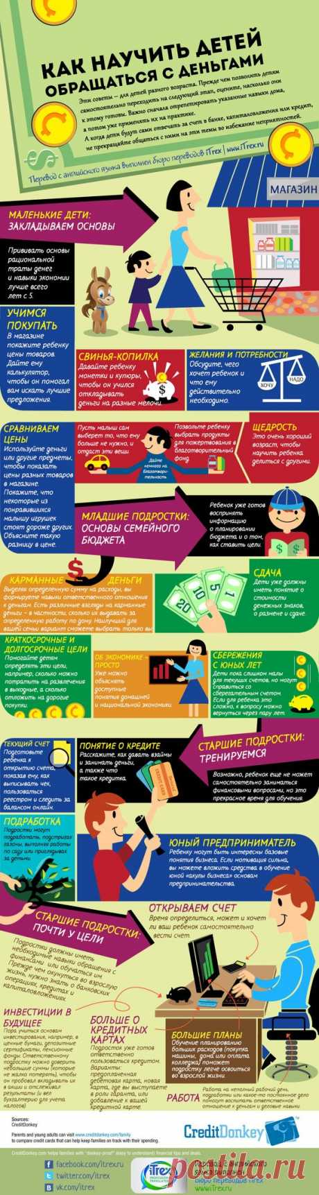 Как приручить детям правильное отношение к деньгам?