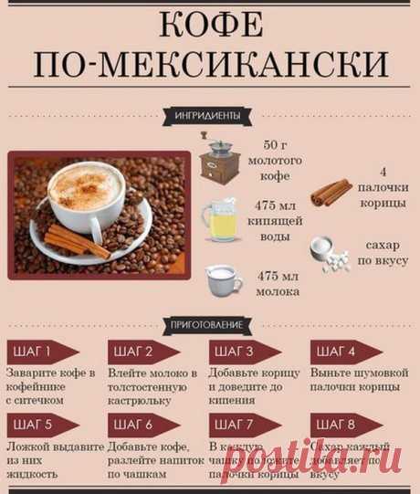 Как правильно сварить вкусный кофе ☕ в турке и удивить гостей