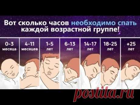 Вот сколько нужно спать каждой возрастной группе. Если цифра меньше — страдает организм!