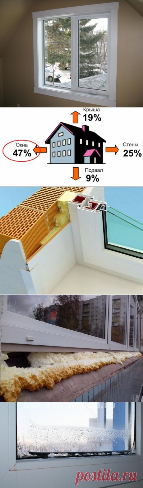 Отделка пластиковых окон гипсокартоном пластиком МДФ вагонкой и сэндвич панелями