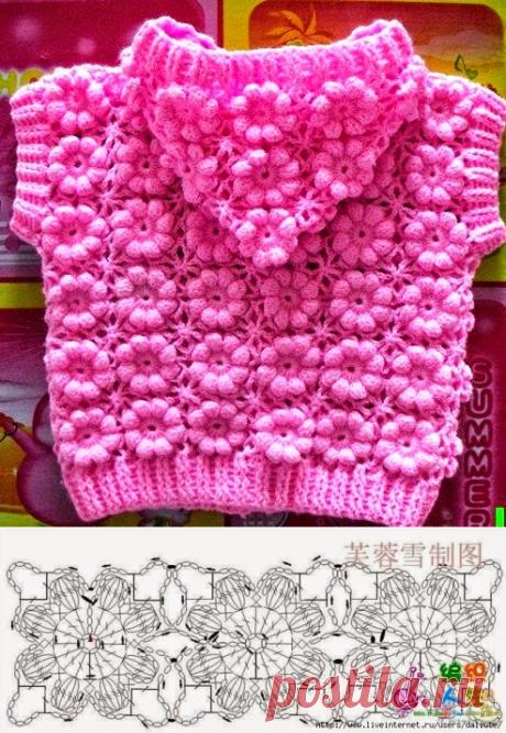 """Como tejer el punto \""""flor\"""" al crochet paso a paso en video   Crochet y Dos agujas - Patrones de tejido"""