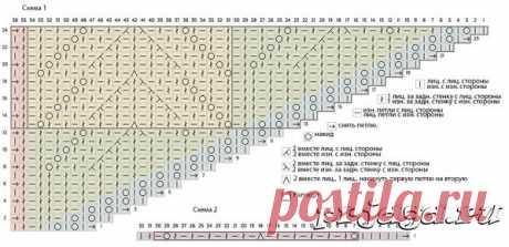 Схема платка спицами