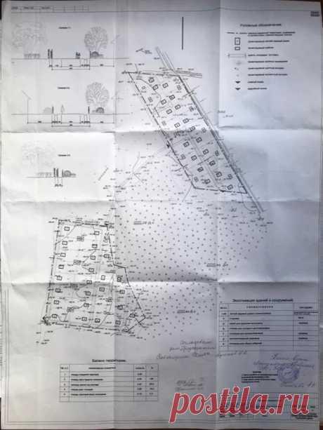 Почему обязательно нужно межевать земли общего пользования (ЗОП) в СНТ | geoplys.ru | Яндекс Дзен