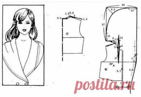 Выкройка воротника-капюшона Модная одежда и дизайн интерьера своими руками