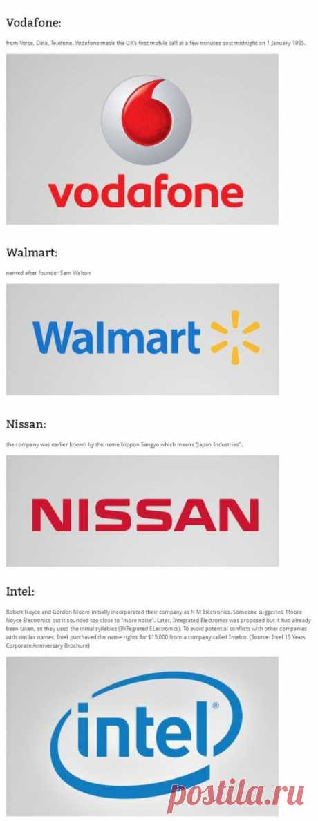 Did You Know How These 30 Companies Got Their Names?