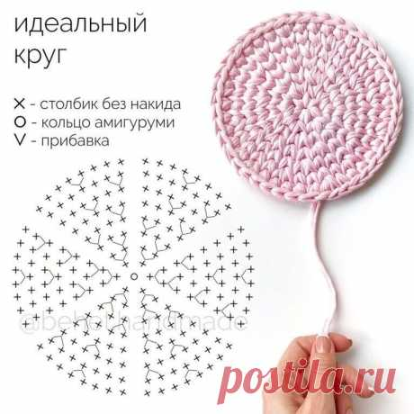 Шпаргалки-картинки для вязальщиц | Марусино рукоделие | Яндекс Дзен