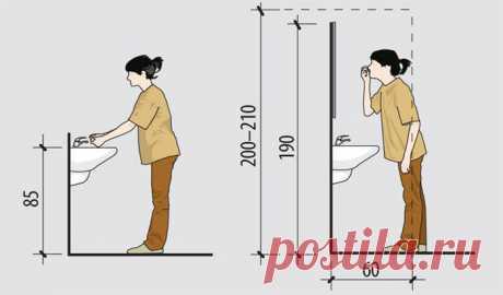 Стандарты высоты тумбы под раковину в ванной, как определить свою Какой должна быть высота тумбочки под рукомойник в ванной комнате? Это несложный вопрос, ведь есть нормативы, согласно которым подбирается высота.