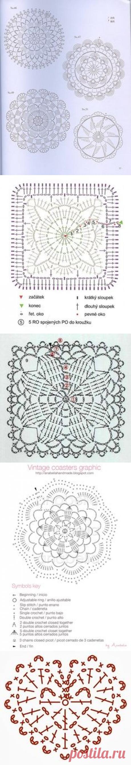 (6) Crochet pattern в Pinterest