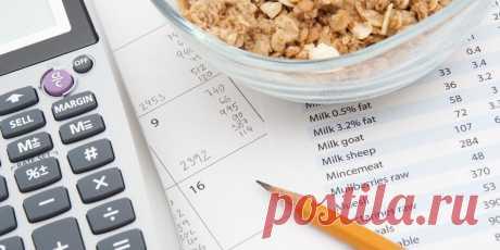 1-дневный план диеты, который поставит Вас на путь потери веса
